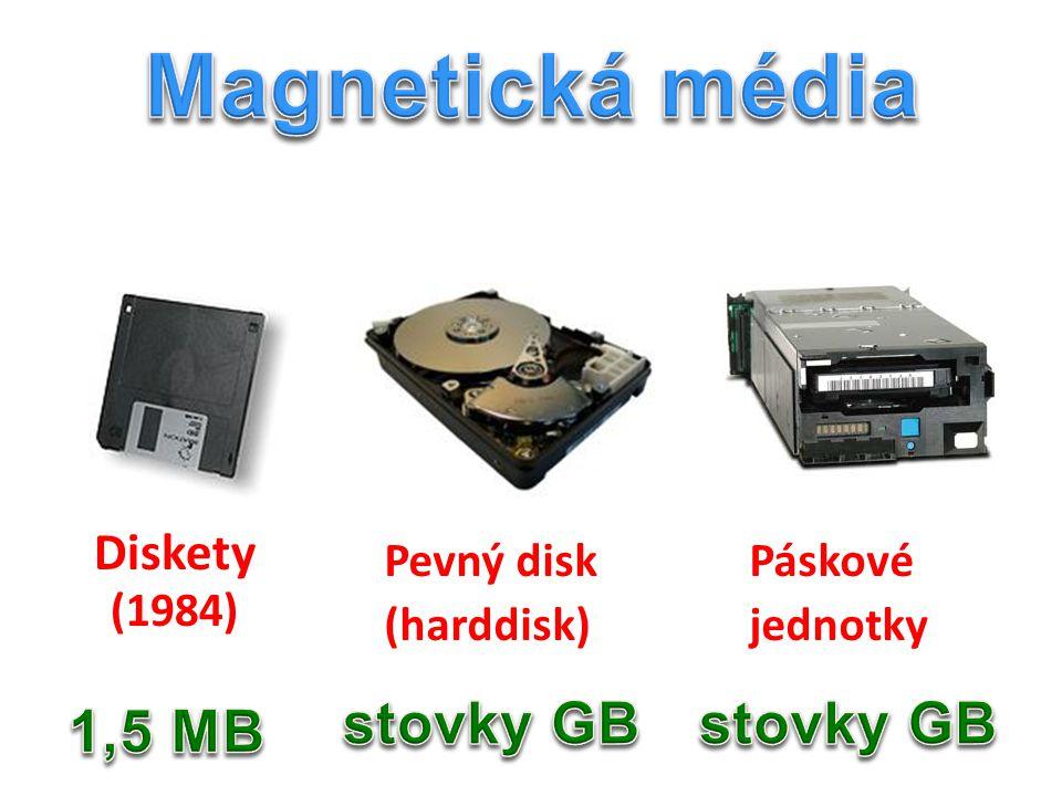 Magnetická média stovky GB stovky GB 1,5 MB Diskety Pevný disk