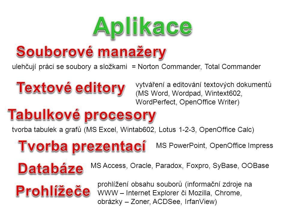 Aplikace Souborové manažery Textové editory Tabulkové procesory