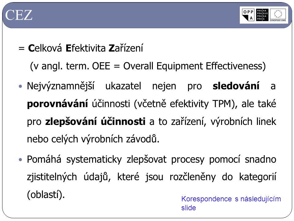 CEZ = Celková Efektivita Zařízení (v angl. term. OEE = Overall Equipment Effectiveness)