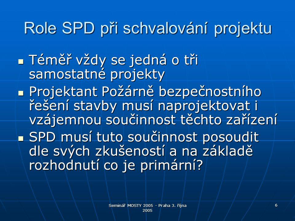 Role SPD při schvalování projektu