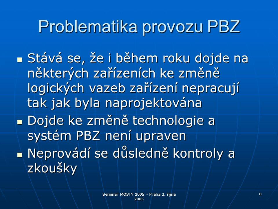 Problematika provozu PBZ
