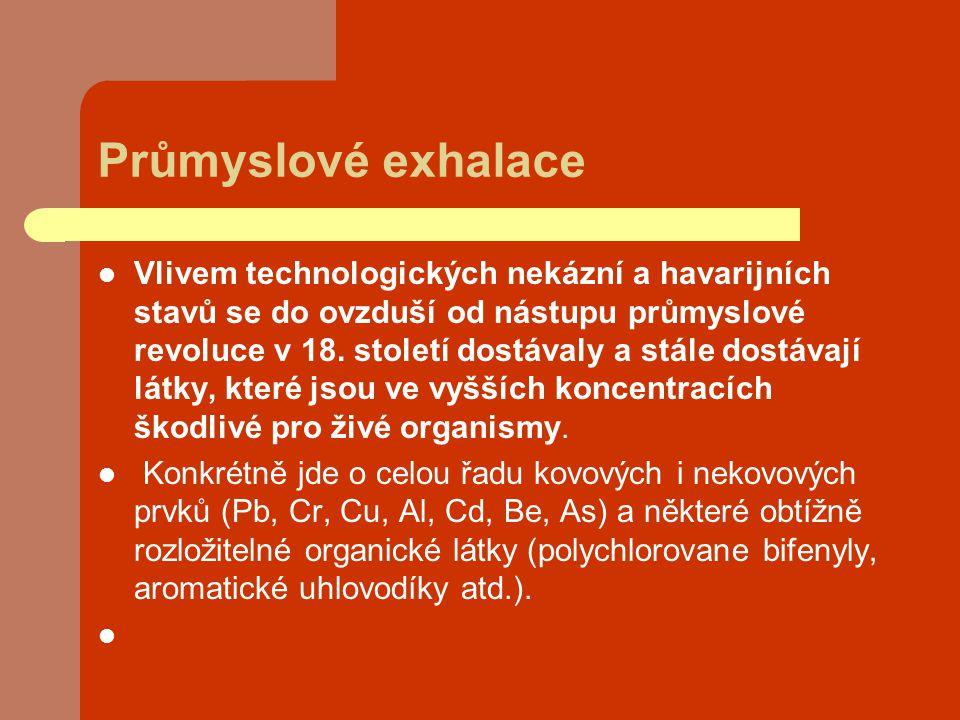 Průmyslové exhalace