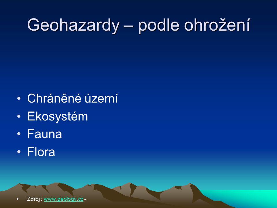 Geohazardy – podle ohrožení