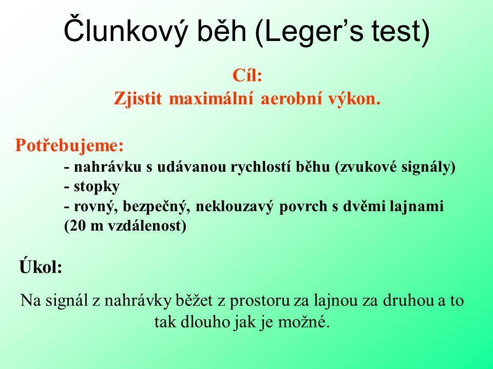 Člunkový běh (Leger's test)