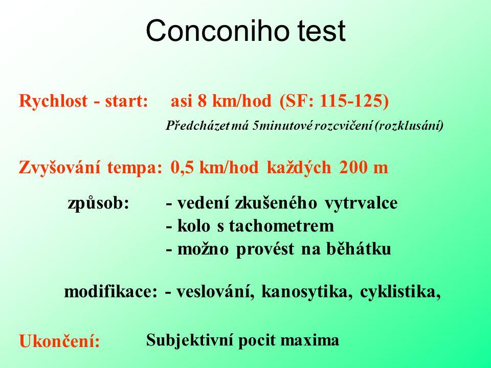 Conconiho test Rychlost - start: asi 8 km/hod (SF: 115-125)