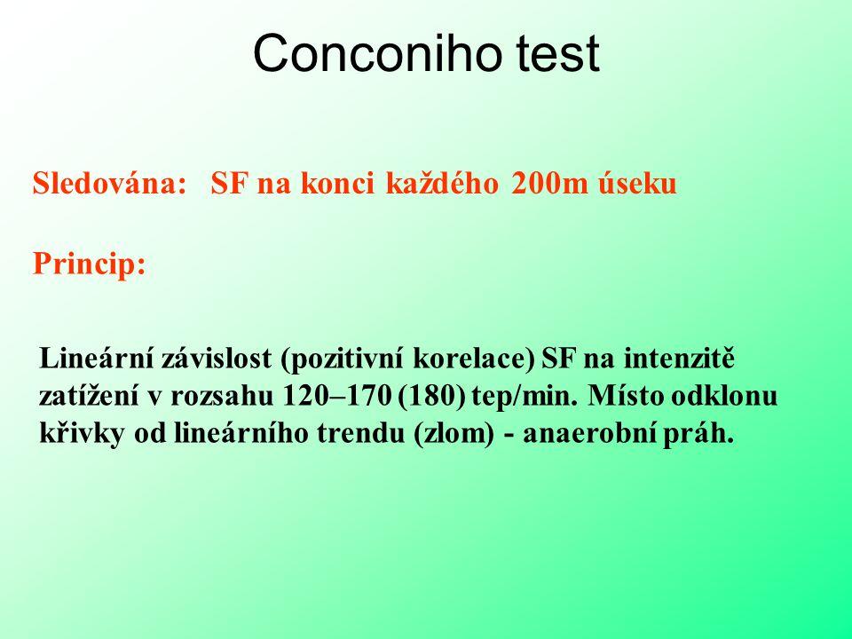 Conconiho test Sledována: SF na konci každého 200m úseku Princip: