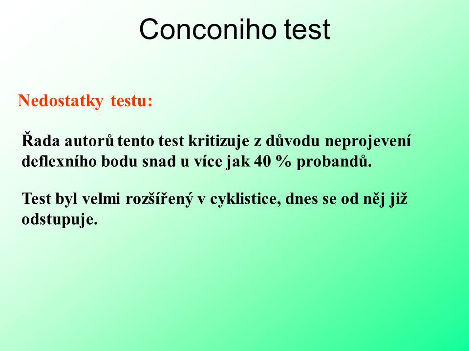 Conconiho test Nedostatky testu: