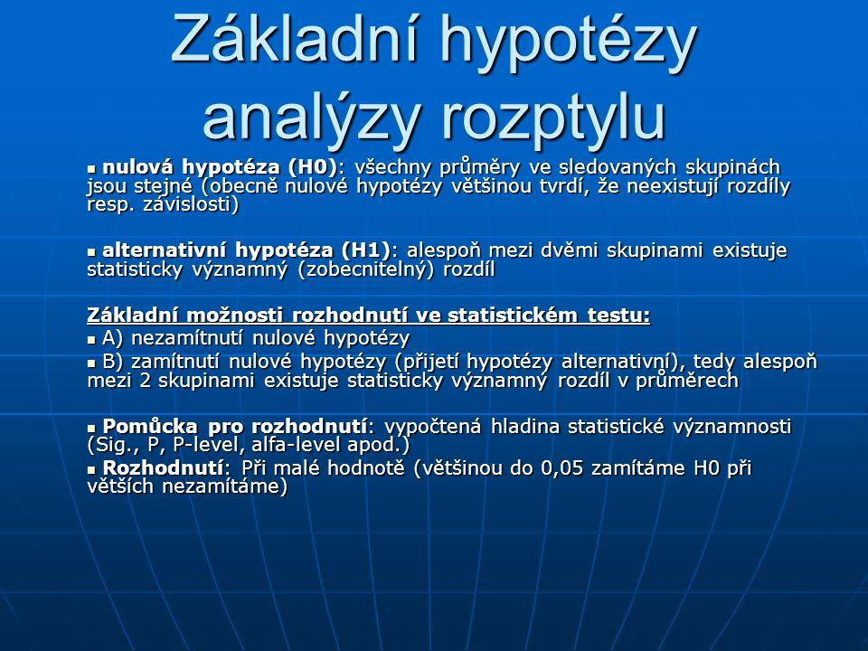 Základní hypotézy analýzy rozptylu