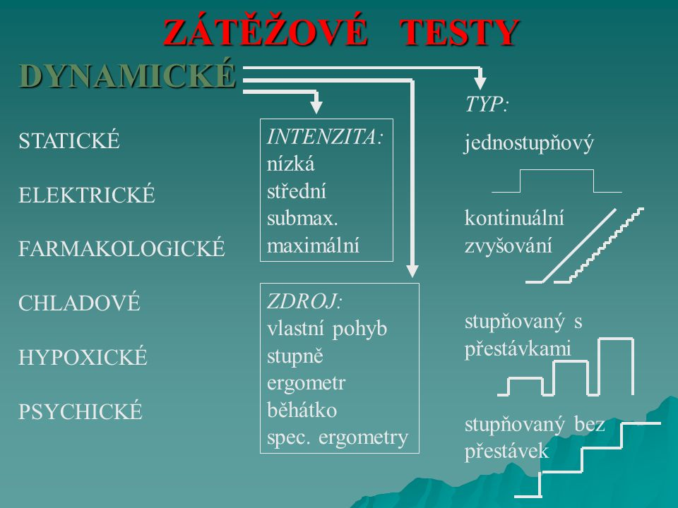 ZÁTĚŽOVÉ TESTY DYNAMICKÉ STATICKÉ TYP: ELEKTRICKÉ jednostupňový