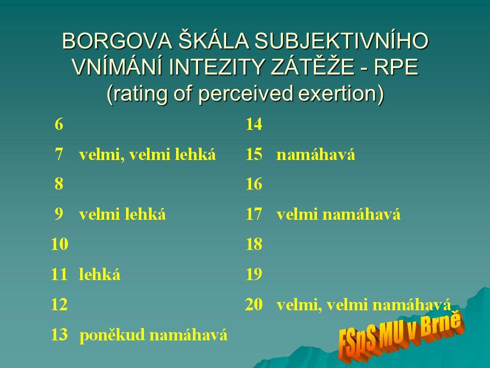 BORGOVA ŠKÁLA SUBJEKTIVNÍHO VNÍMÁNÍ INTEZITY ZÁTĚŽE - RPE (rating of perceived exertion)