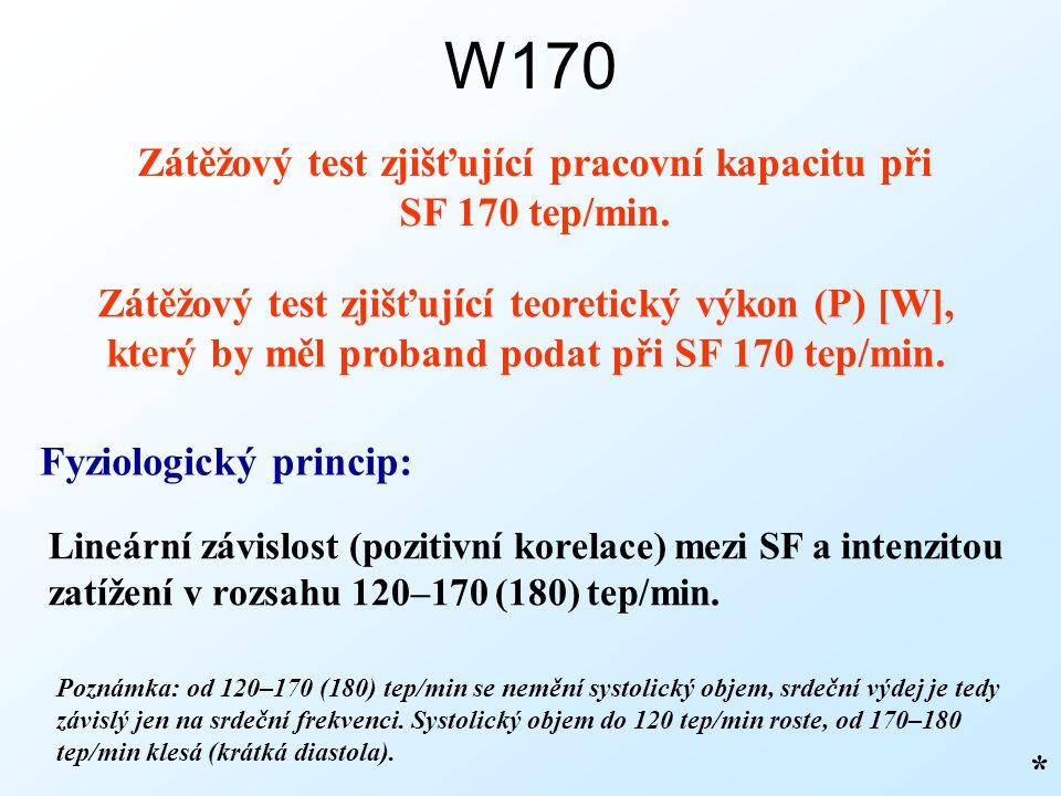Zátěžový test zjišťující pracovní kapacitu při SF 170 tep/min.