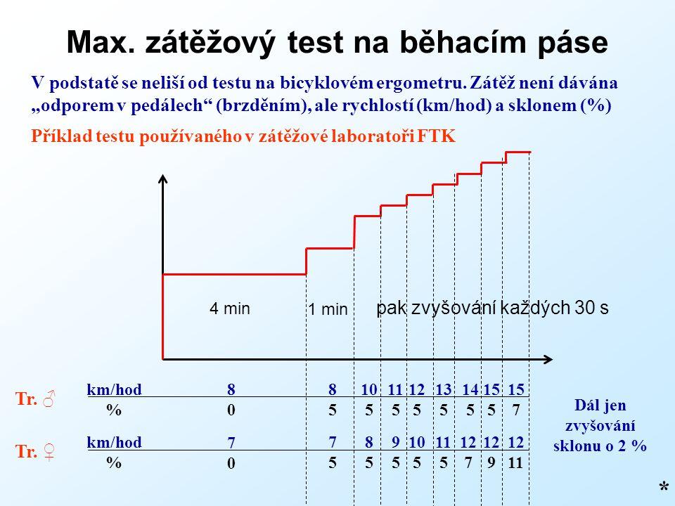 Max. zátěžový test na běhacím páse