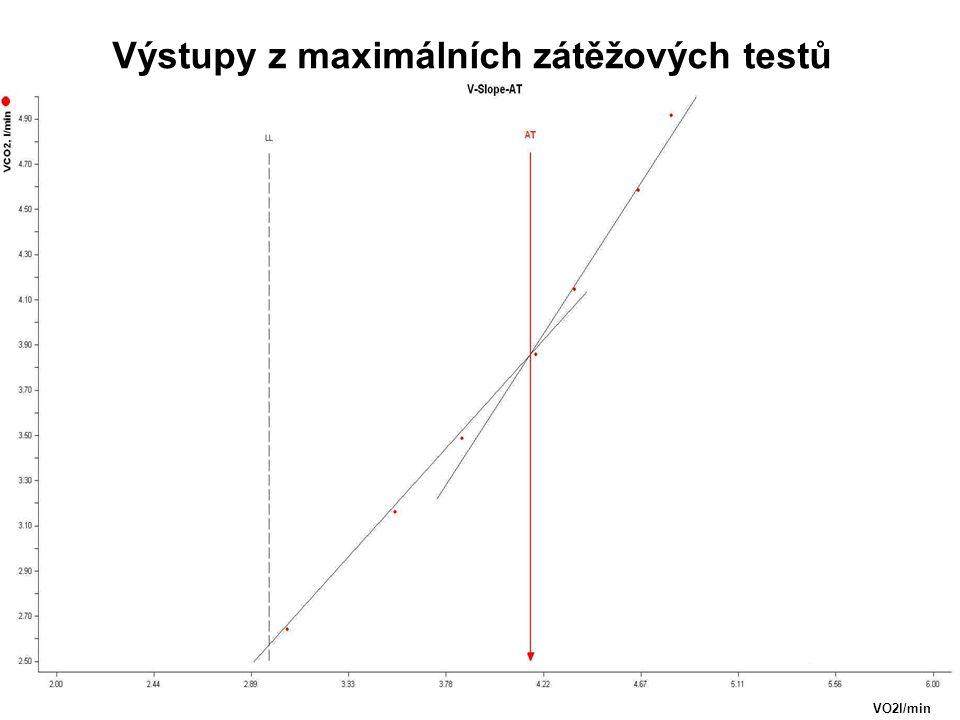 Výstupy z maximálních zátěžových testů