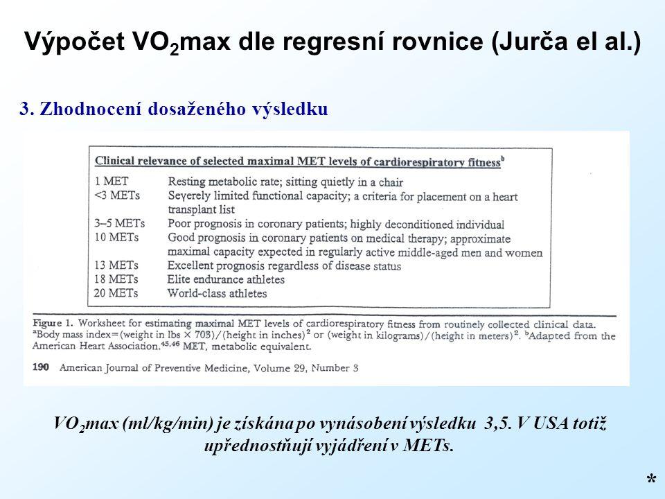 Výpočet VO2max dle regresní rovnice (Jurča el al.)