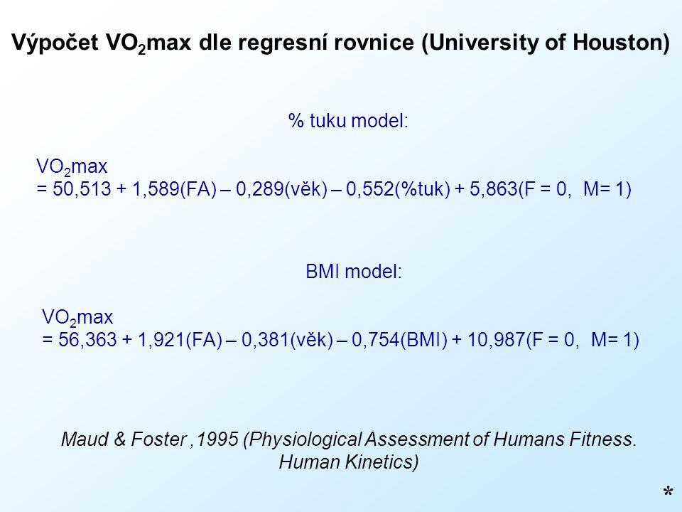 Výpočet VO2max dle regresní rovnice (University of Houston)