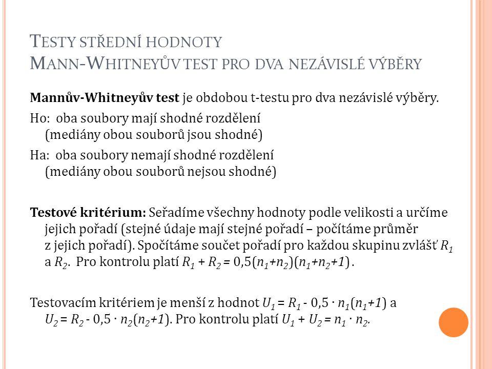 Testy střední hodnoty Mann-Whitneyův test pro dva nezávislé výběry