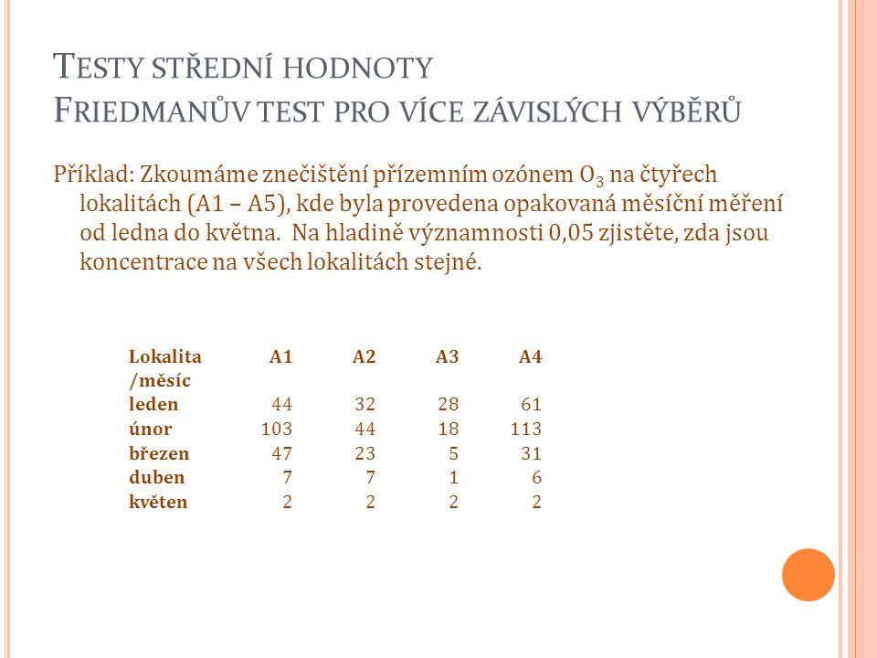 Testy střední hodnoty Friedmanův test pro více závislých výběrů