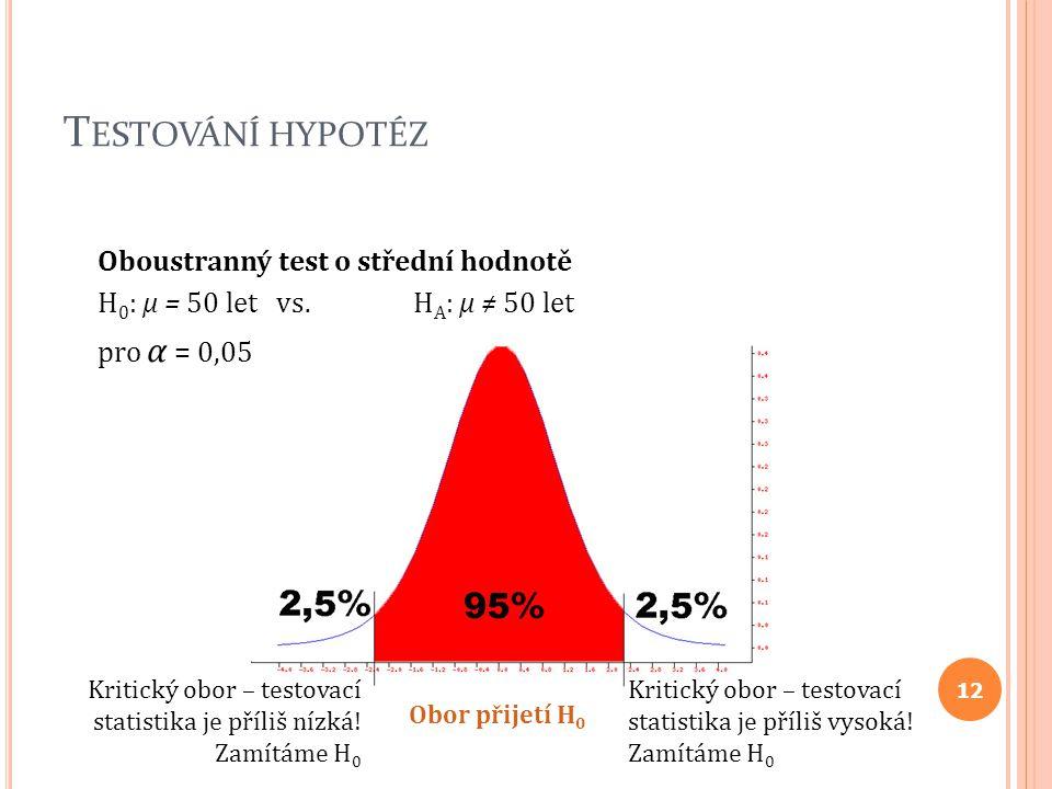 Testování hypotéz Oboustranný test o střední hodnotě