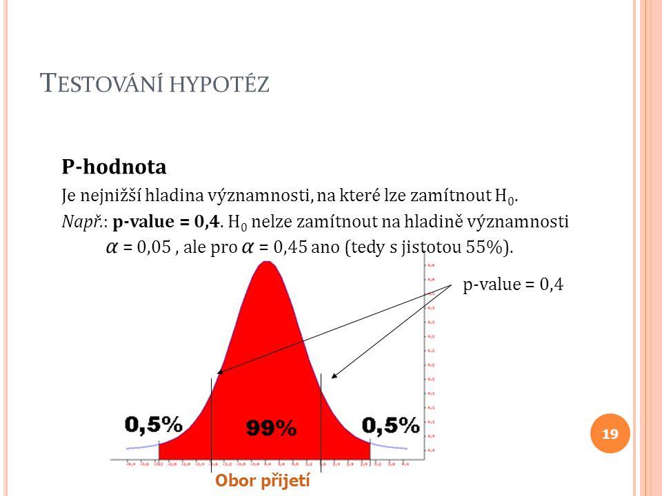 Testování hypotéz P-hodnota