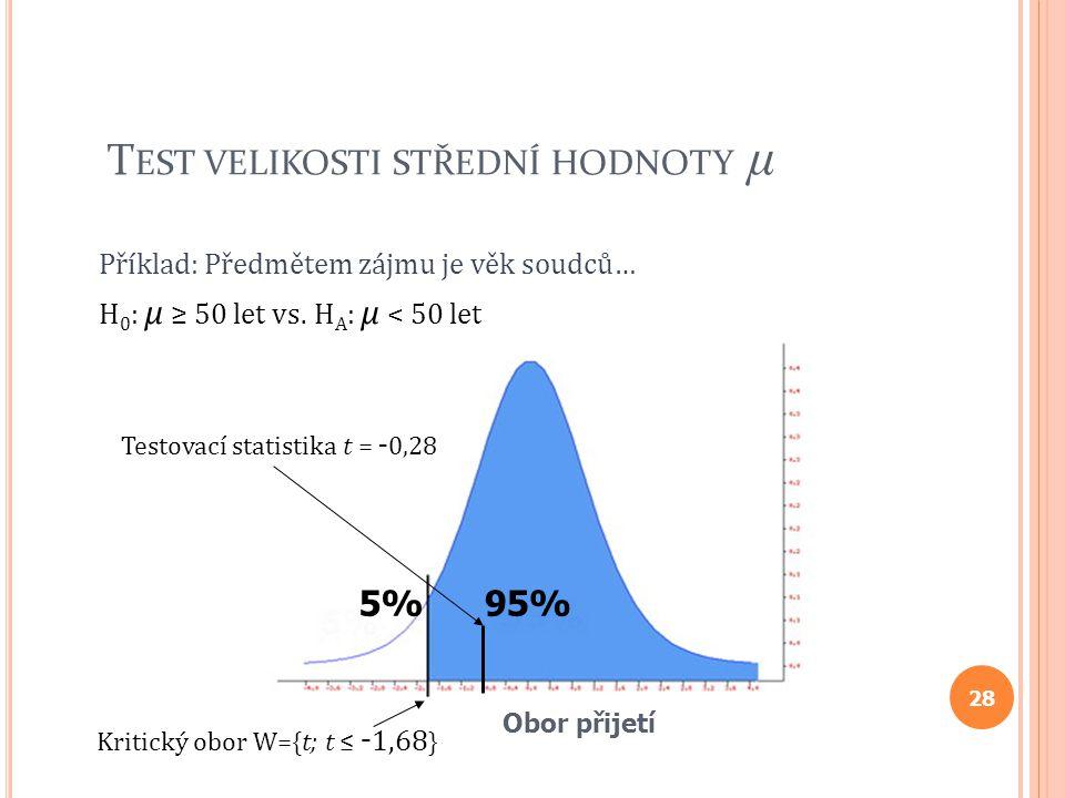 Test velikosti střední hodnoty μ