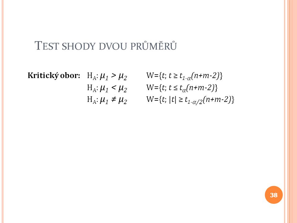 Test shody dvou průměrů