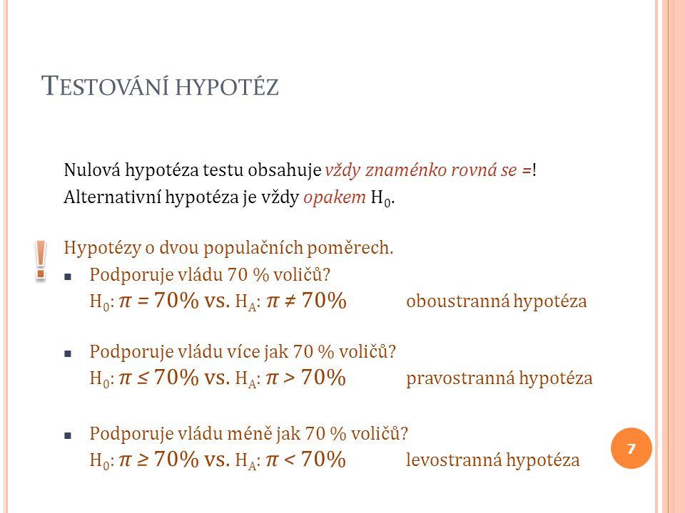 Testování hypotéz Nulová hypotéza testu obsahuje vždy znaménko rovná se =! Alternativní hypotéza je vždy opakem H0.