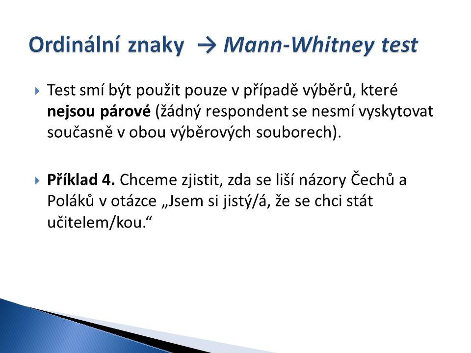 Ordinální znaky → Mann-Whitney test