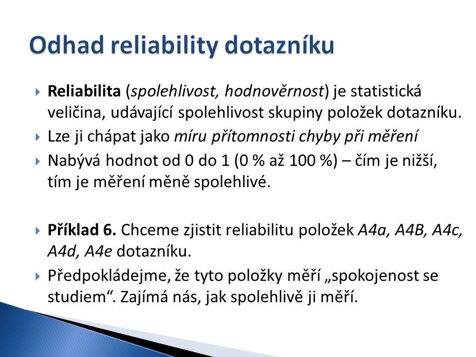 Odhad reliability dotazníku