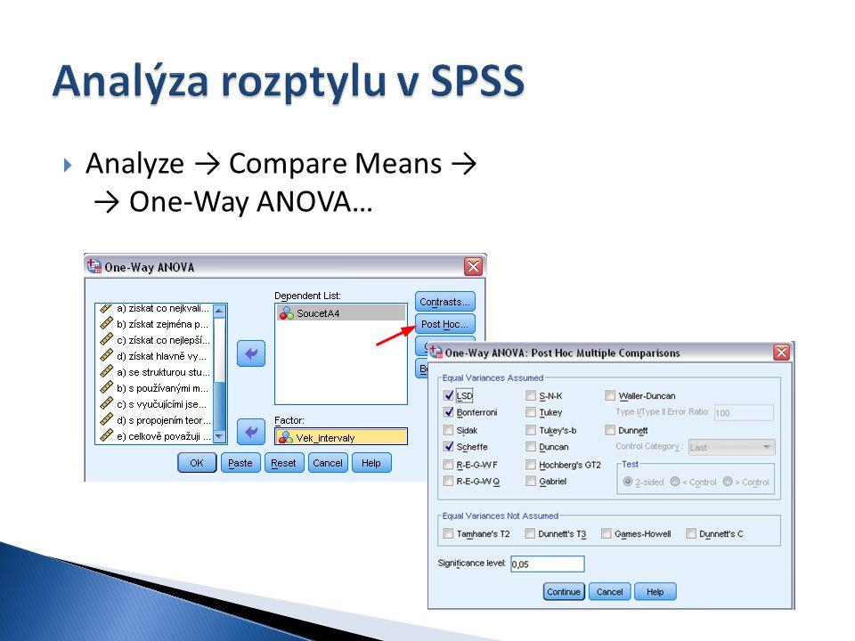 Analýza rozptylu v SPSS