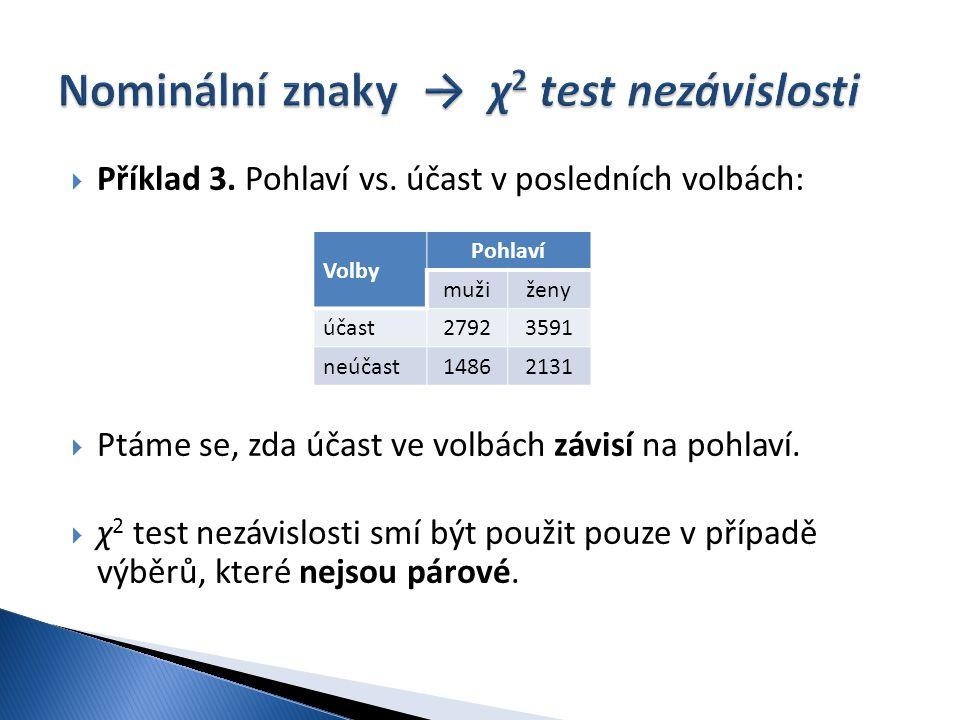 Nominální znaky → χ2 test nezávislosti