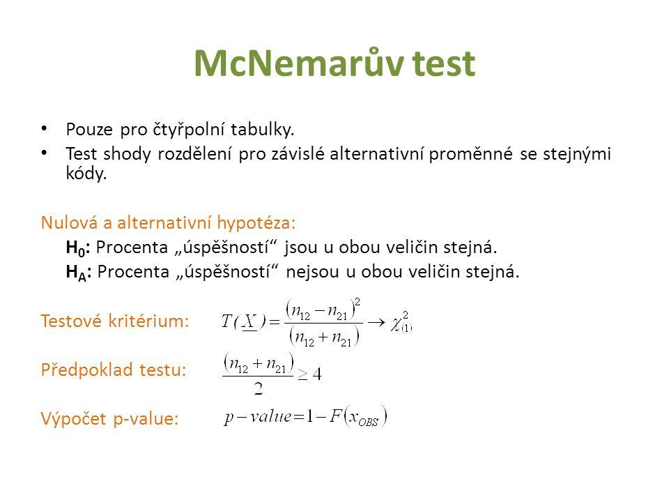 McNemarův test Pouze pro čtyřpolní tabulky.
