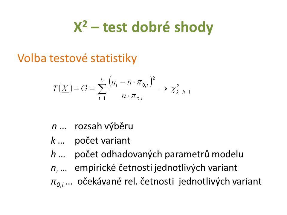 Χ2 – test dobré shody Volba testové statistiky n … rozsah výběru