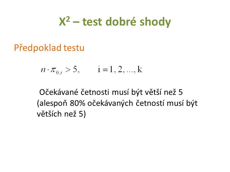 Χ2 – test dobré shody Předpoklad testu Očekávané četnosti musí být větší než 5 (alespoň 80% očekávaných četností musí být větších než 5)