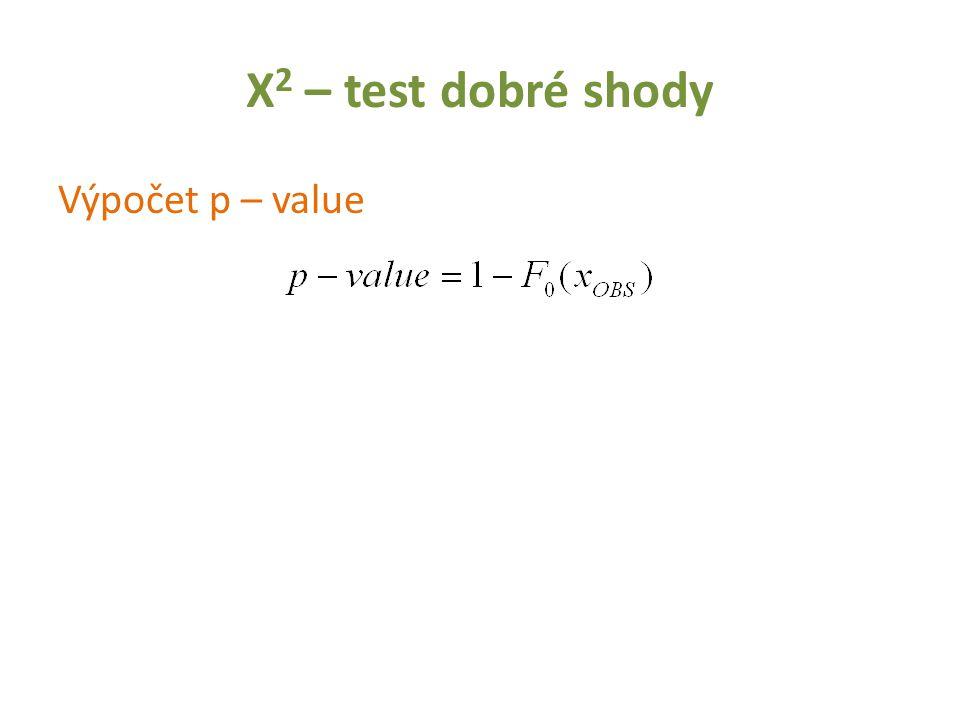 Χ2 – test dobré shody Výpočet p – value