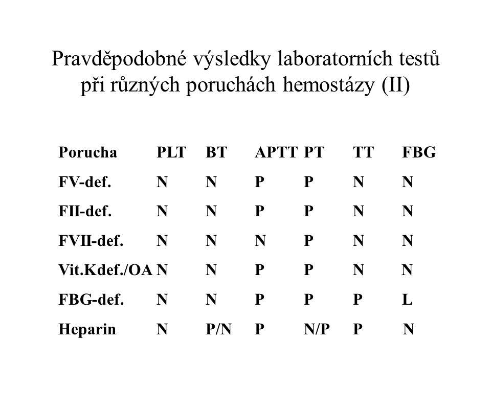 Pravděpodobné výsledky laboratorních testů při různých poruchách hemostázy (II)