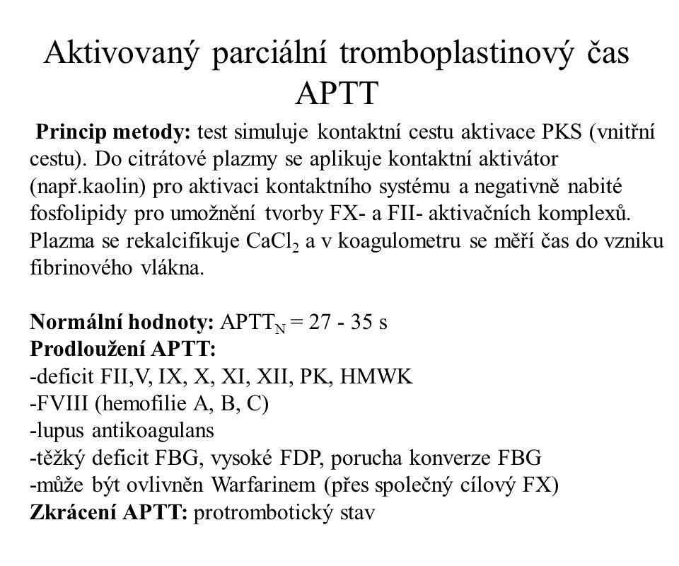 Aktivovaný parciální tromboplastinový čas APTT