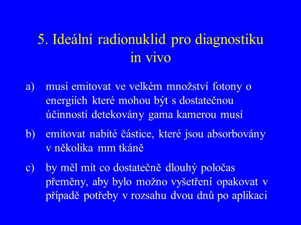 5. Ideální radionuklid pro diagnostiku in vivo