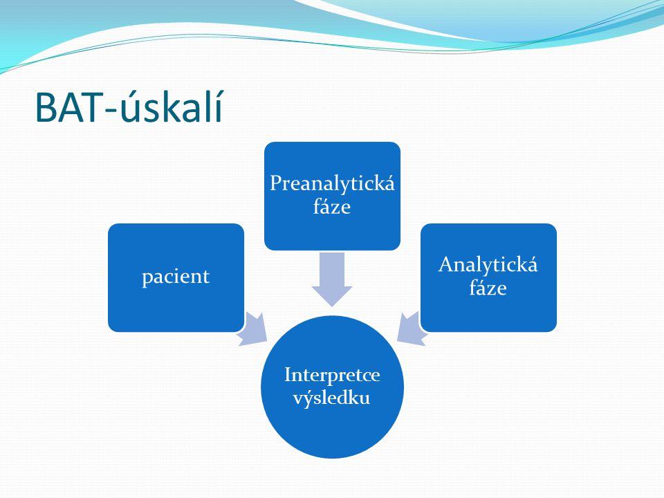 BAT-úskalí Interpretce výsledku pacient Preanalytická fáze