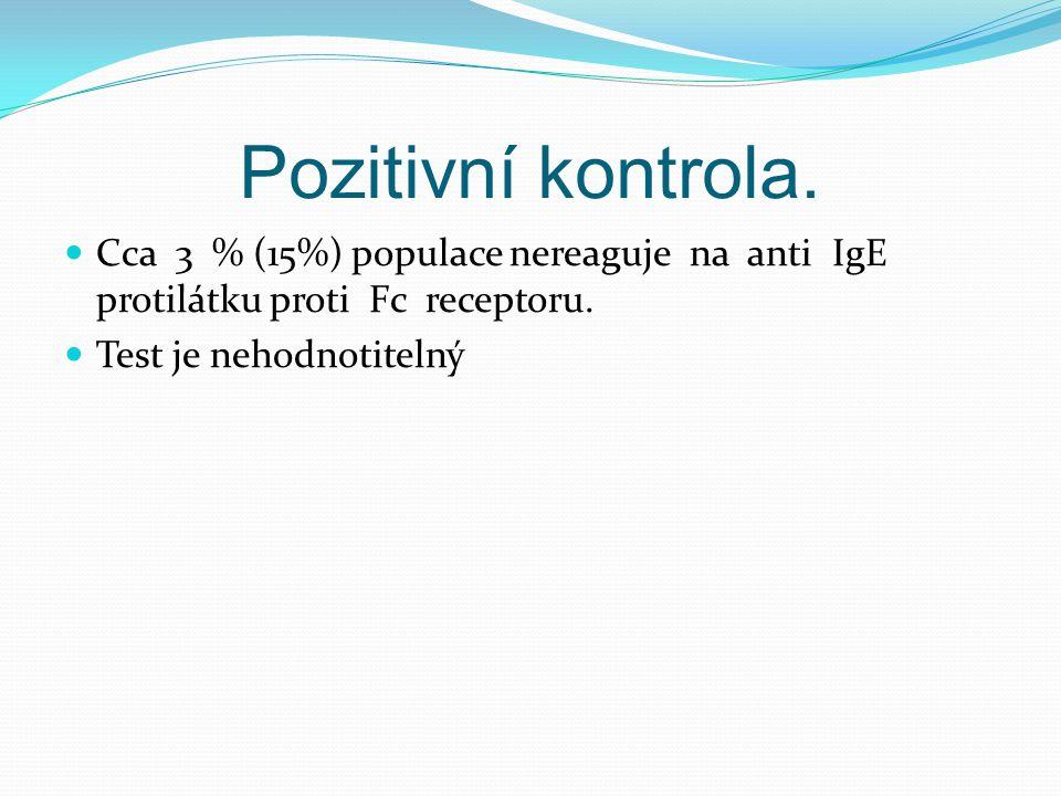 Pozitivní kontrola. Cca 3 % (15%) populace nereaguje na anti IgE protilátku proti Fc receptoru.