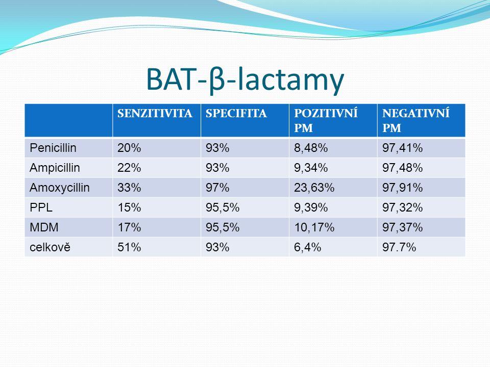 BAT-β-lactamy SENZITIVITA SPECIFITA POZITIVNÍ PM NEGATIVNÍ PM