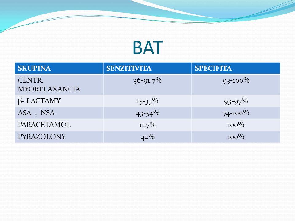BAT SKUPINA SENZITIVITA SPECIFITA CENTR. MYORELAXANCIA 36-91,7%