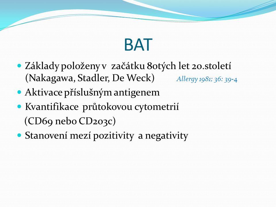 BAT Základy položeny v začátku 80tých let 20.století (Nakagawa, Stadler, De Weck) Allergy 1981; 36: 39-4.
