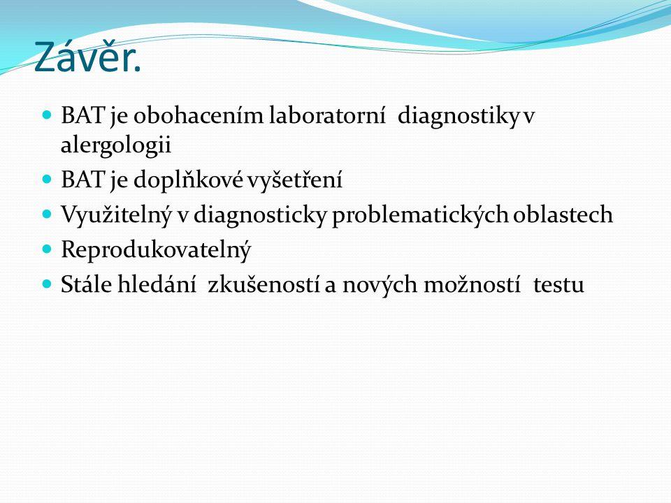 Závěr. BAT je obohacením laboratorní diagnostiky v alergologii