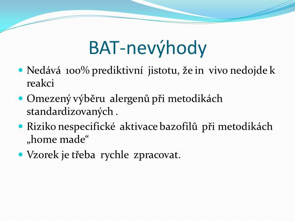 BAT-nevýhody Nedává 100% prediktivní jistotu, že in vivo nedojde k reakci. Omezený výběru alergenů při metodikách standardizovaných .