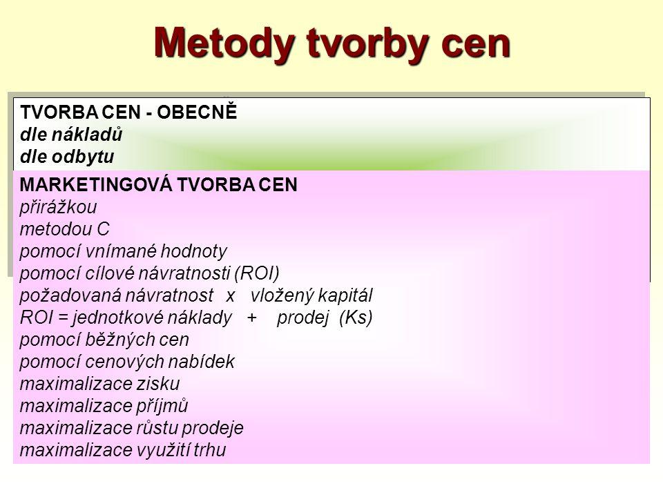 Metody tvorby cen TVORBA CEN - OBECNĚ dle nákladů dle odbytu