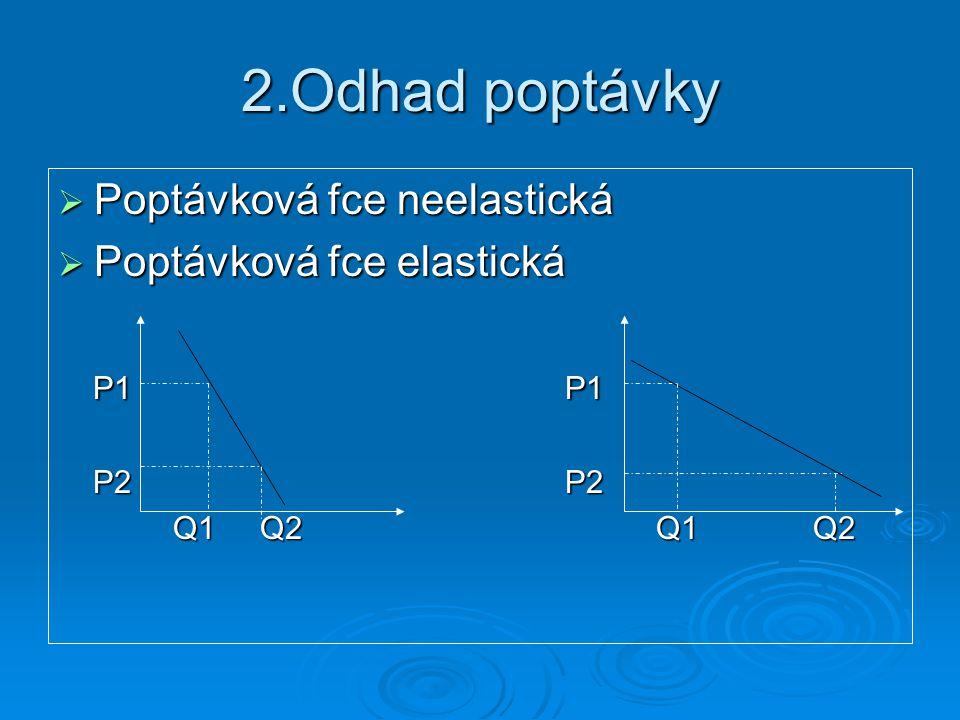 2.Odhad poptávky Poptávková fce neelastická Poptávková fce elastická