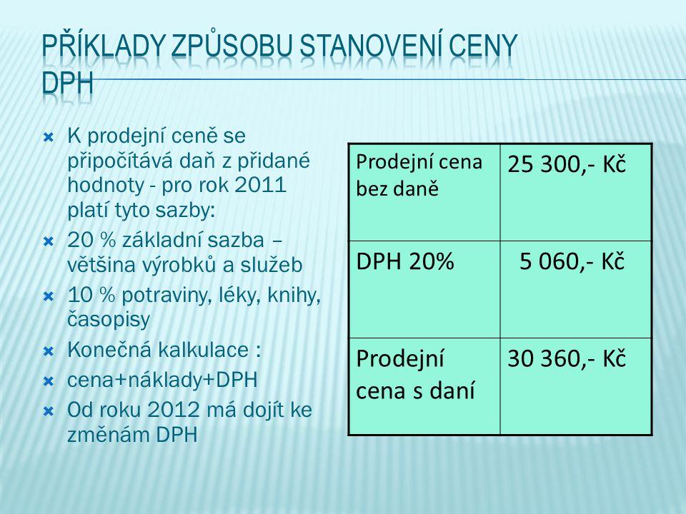 Příklady způsobu stanovení ceny DPH