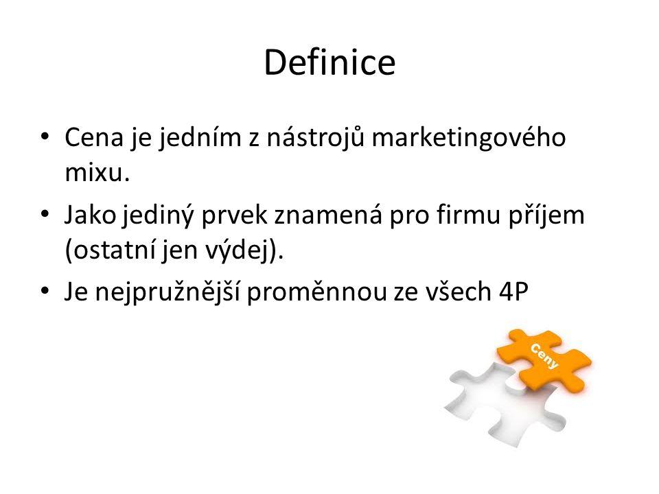 Definice Cena je jedním z nástrojů marketingového mixu.