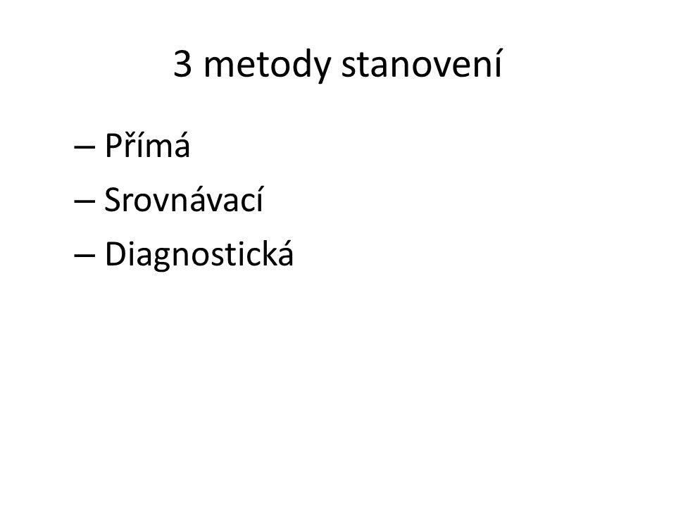 3 metody stanovení Přímá Srovnávací Diagnostická