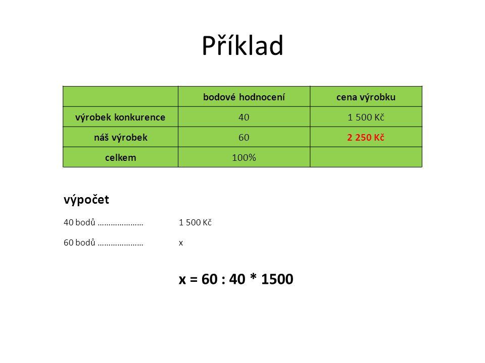 Příklad x = 60 : 40 * 1500 výpočet bodové hodnocení cena výrobku